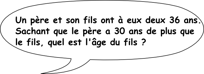 bulleenigmeperefils