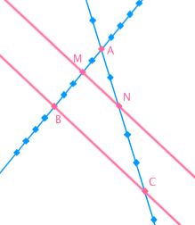 figurethéorèmeréciproquethales