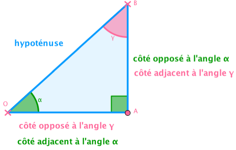 vocabulairetrianglerectangle